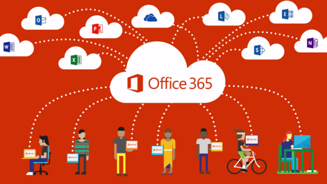 Office 365 support managed services